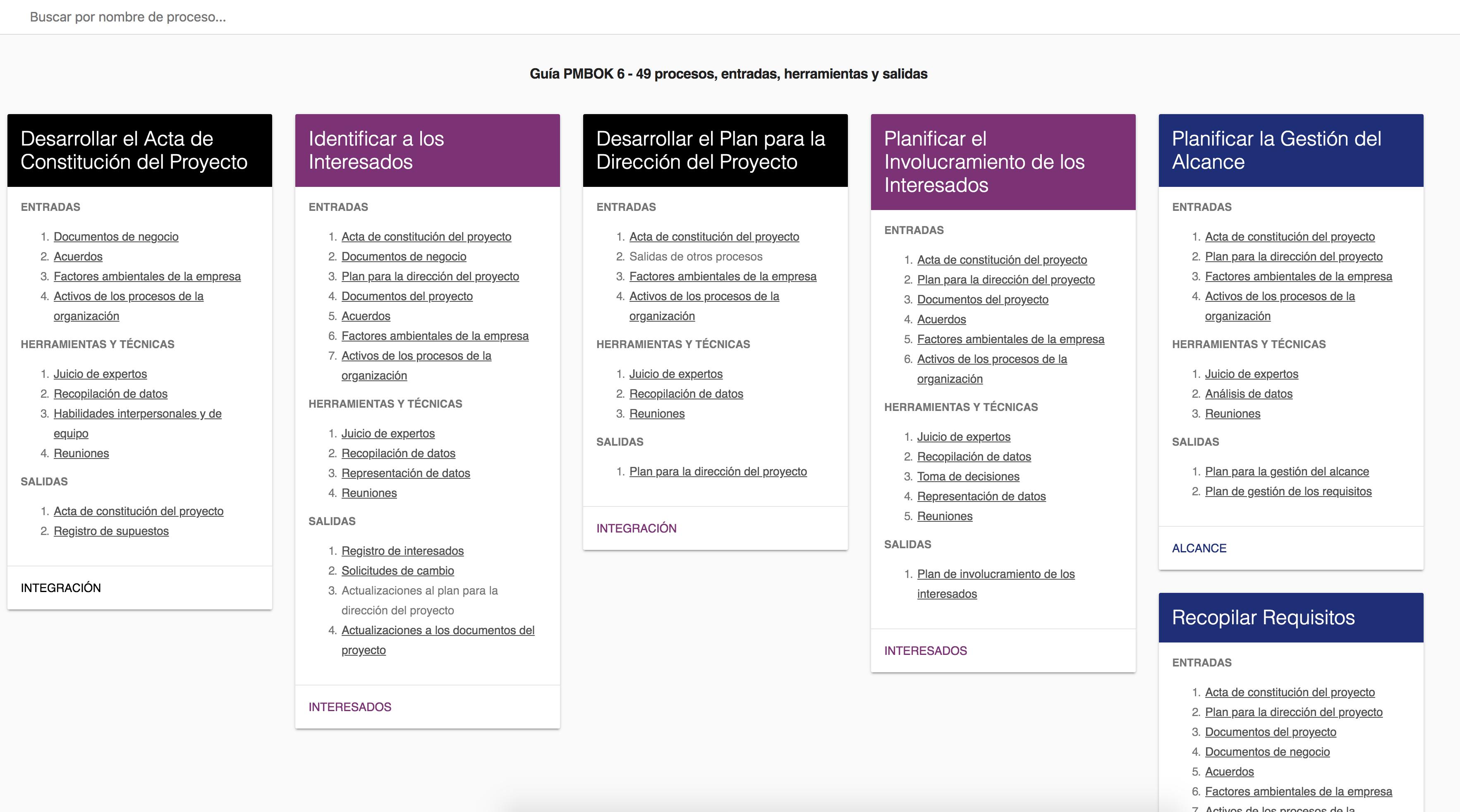 49 procesos de la guía PMBOK con sus entradas, herramientas y ...