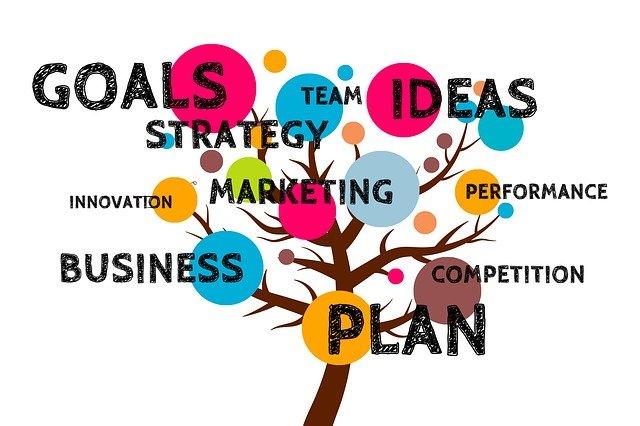 Resumen: Procesos y tareas de la administración de proyectos